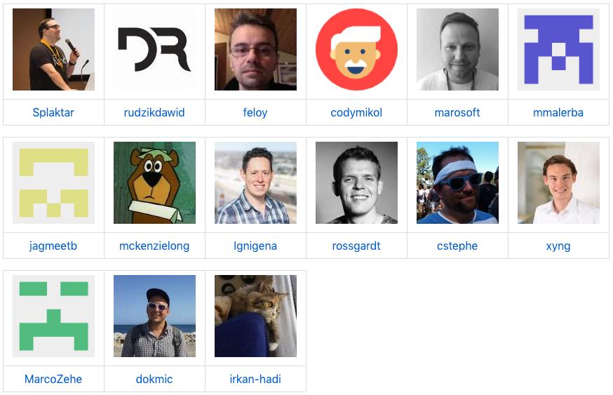 AngularJS Material v1.1.11 Contributors