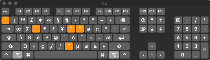 Keyboard Viewer with option key pressed